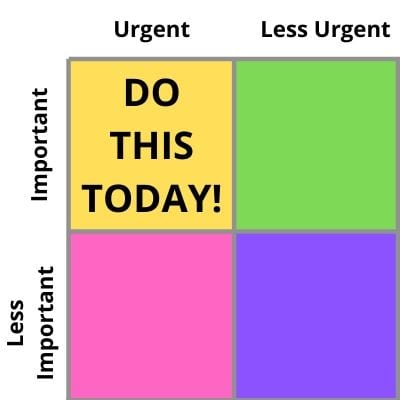prioritizing your mom tasks with an Eisenhower matrix