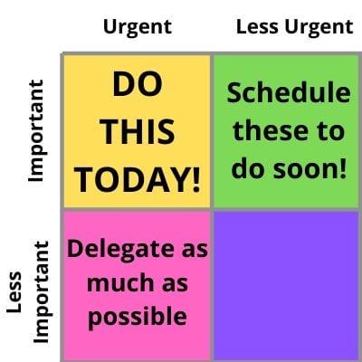 using an eisenhower matrix to organized tasks as a mom