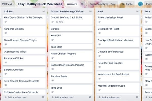 quick meal ideas for moms to use when using trello to organize your life