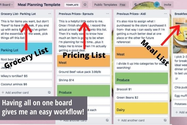 using a meal planning workflow on trello to organize my life as a mom